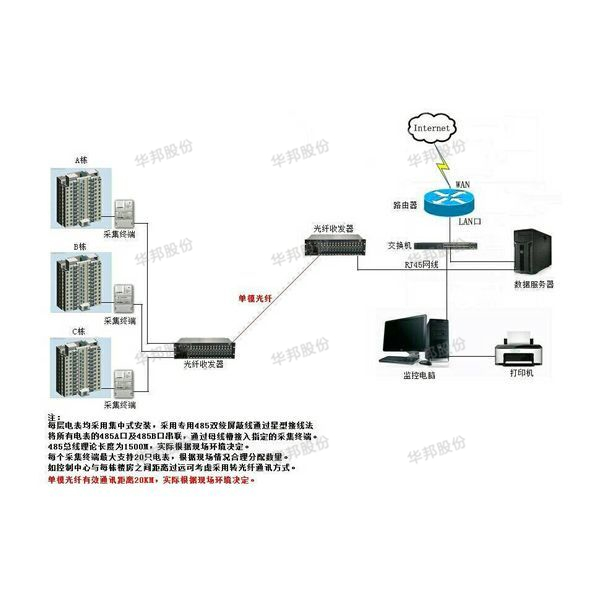Electronic control precharge management system